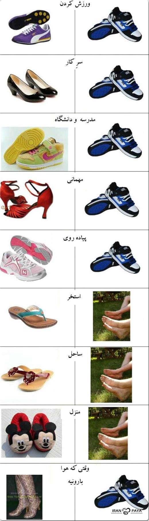 کفش دخترها و پسرها در موقعیتهای مختلف...