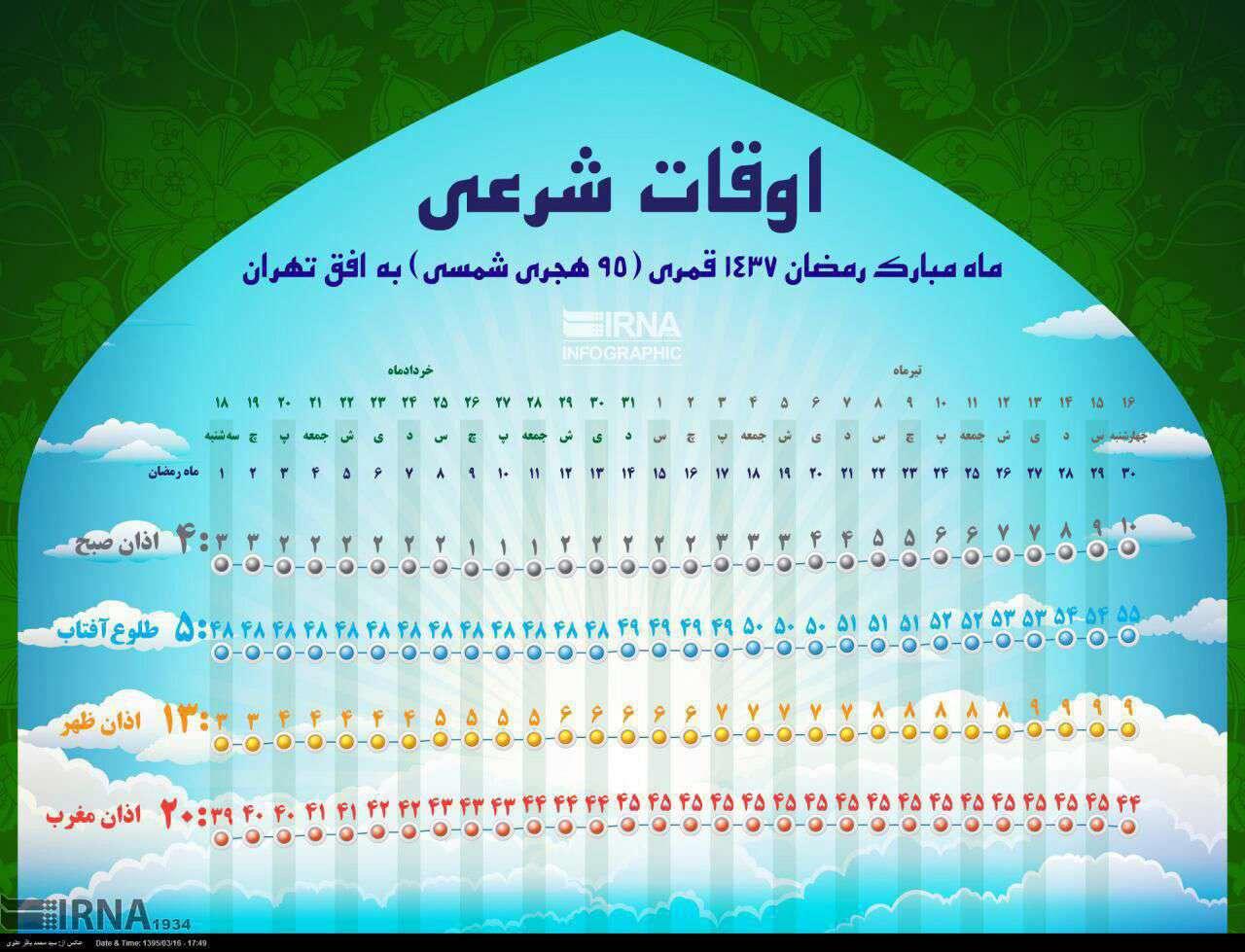 اوقات شرعی ماه مبارک رمضان ۱۳۹۵