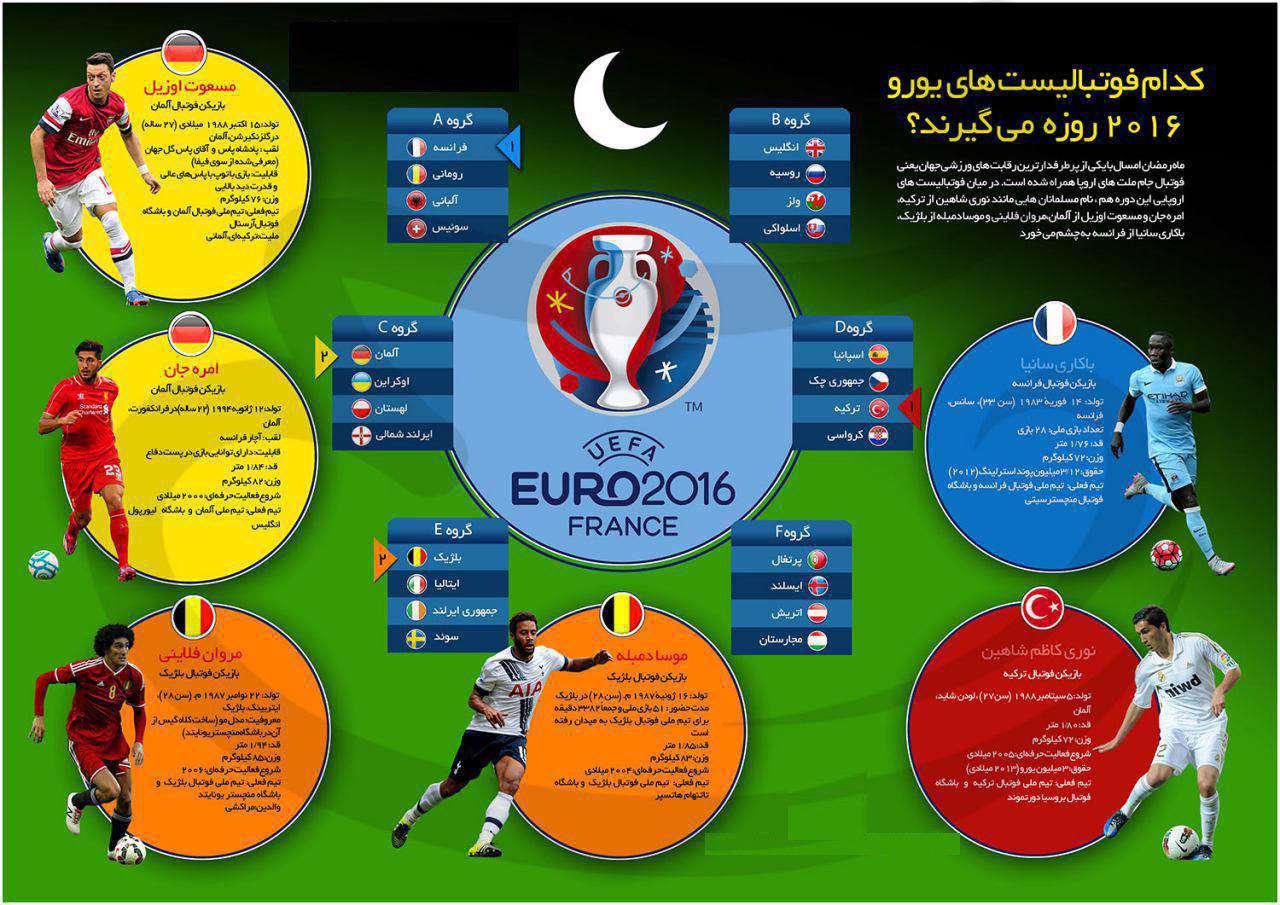 بازیکنانی که در EURO 2016 روزه میگیرند