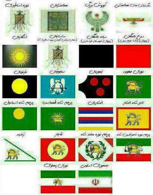 پرچم ايران از ابتدا تاکنون