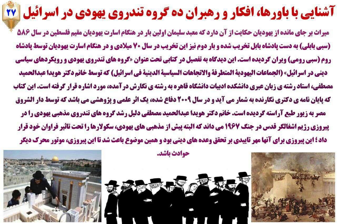 چرا قوم یهود با مسلمانان دشمنی دارند؟؟؟قسمت ۲۷