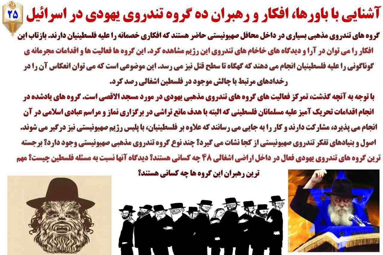 چرا قوم یهود با مسلمانان دشمنی دارند؟؟؟قسمت ۲۵