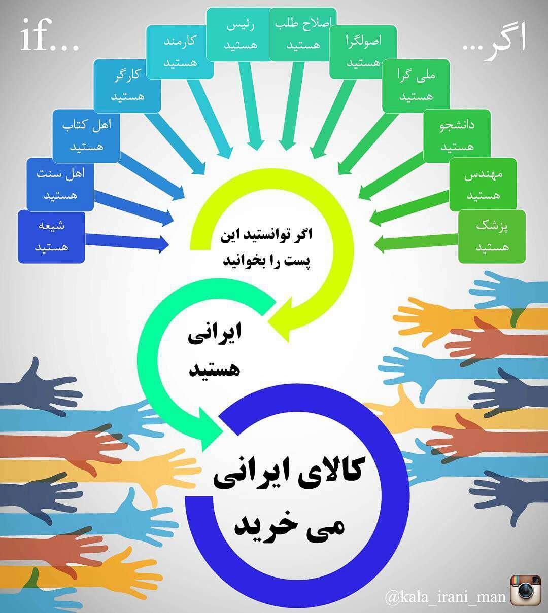 اگر ایرانی هستید...