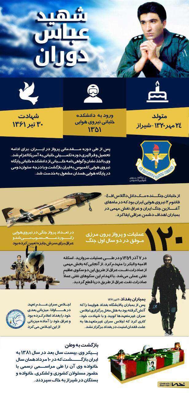 عباس دوران ، خلبان رشید ایران