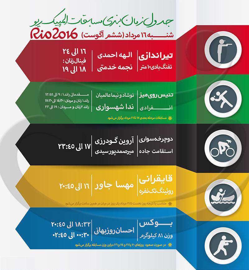 """جدول زمانبندی مسابقات نمایندگان ایران در """"روز اول"""" المپیک ریو"""