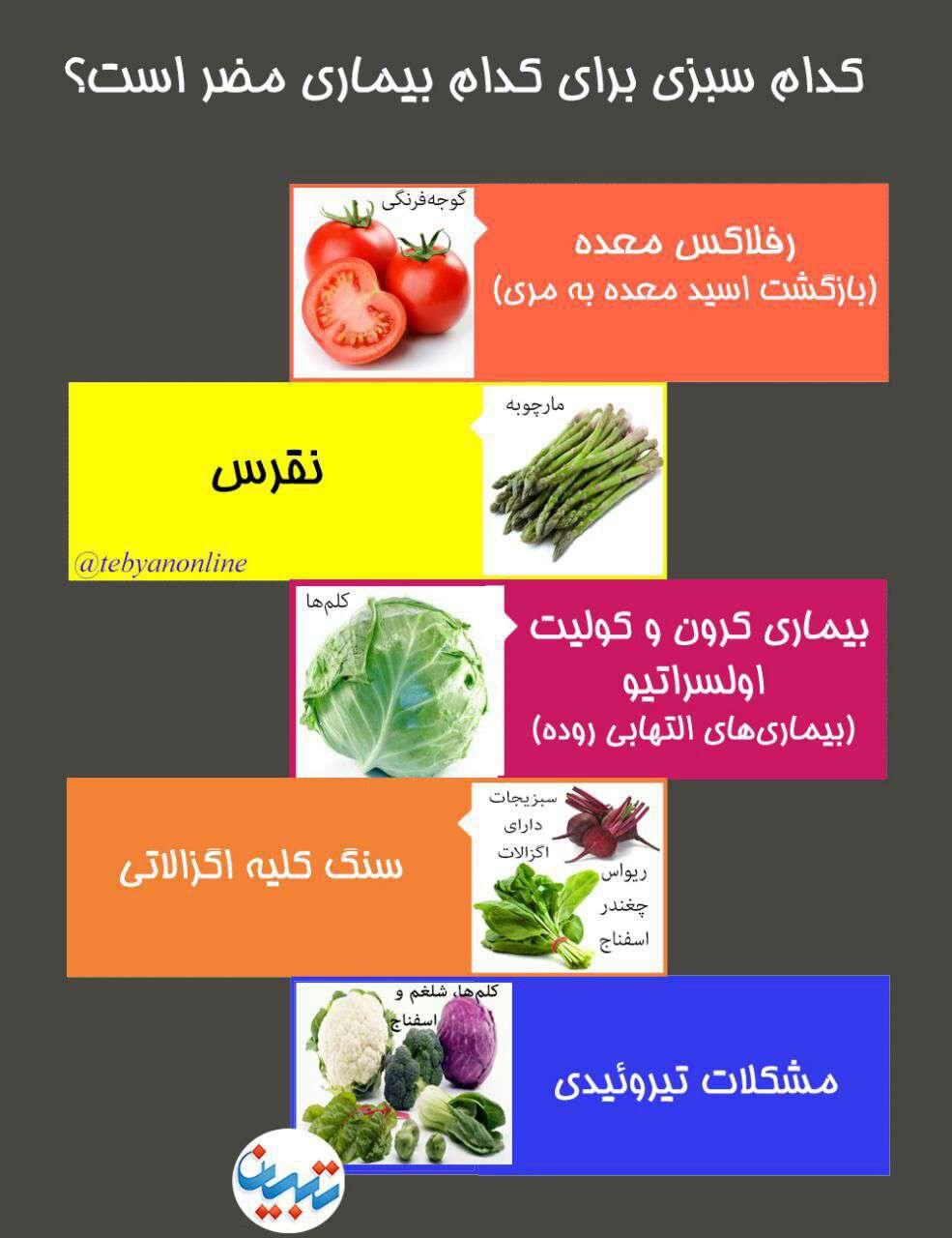 کدام سبزی برای کدام بیماری مضر است؟