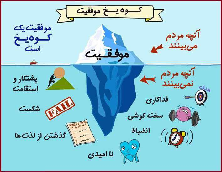 کوه یخ موفقیت