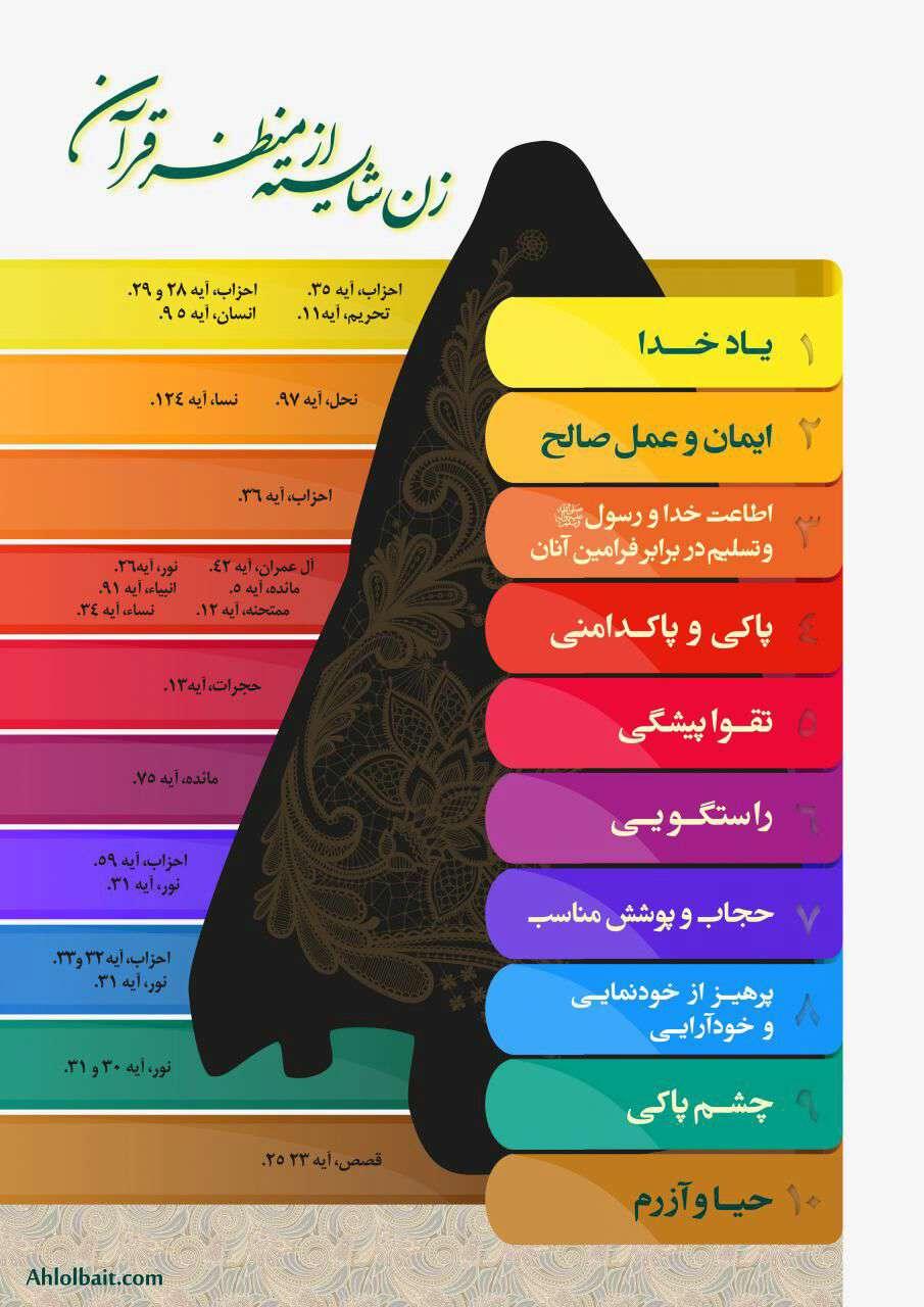 زن شایسته از منظر قرآن