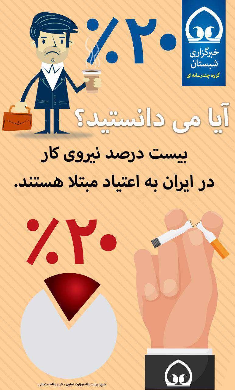 بیست درصد نیروی کار در ایران به اعتیاد مبتلا هستند