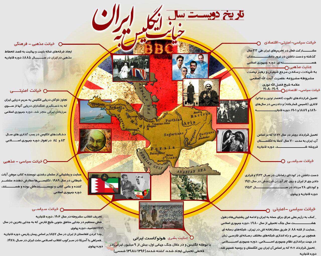 تاریخ دویست ساله خیانت انگلیس در ایران