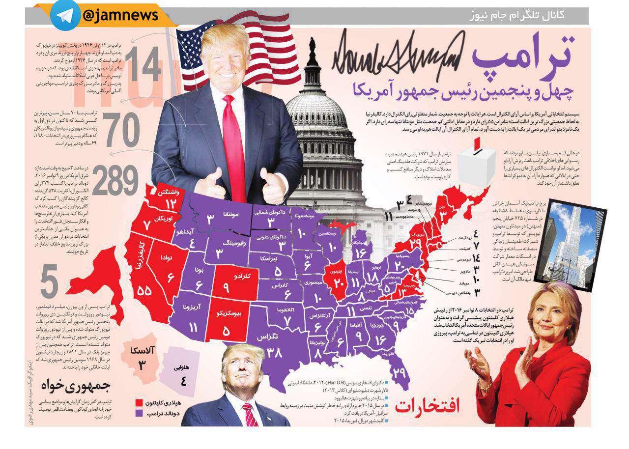 اینفوگرافیک/ ترامپ کیست؟ چقدر ثروت دارد و چگونه رئیسجمهور شد؟
