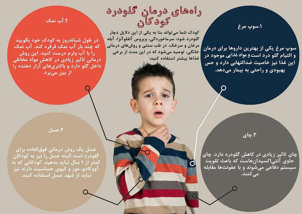 راه های درمان گلودرد کودکان