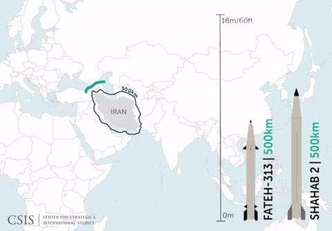 قدرت برد موشکی ایران از نگاه CSIS