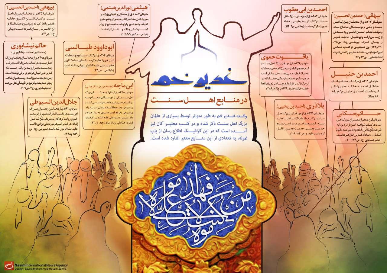 عید غدیر در منابع اهل سنت