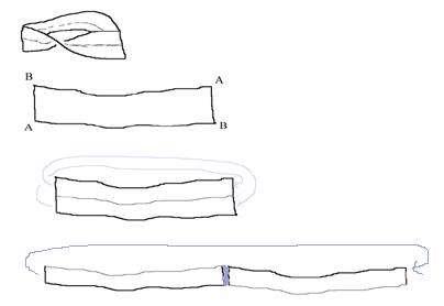 عجیب ترین نوار دنیا