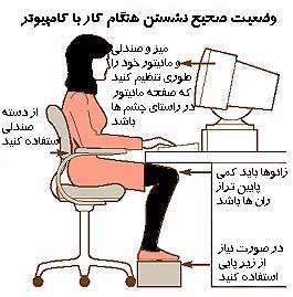 وضعیت صحیح نشستن هنگام کار با کامپیوتر
