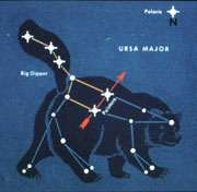 دب اکبر به سمت ستاره ی قطبی
