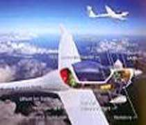 نخستین هواپیمای سرنشین دار پیل سوختی