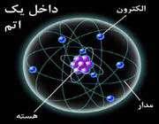 فیزیک اتمی – لیزر