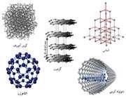 آلوتروپ های مختلف کربن