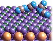 ساختار نانوسرامیک