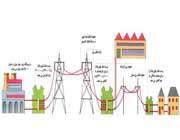 توزیع برق