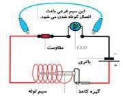 ساخت برق شکن