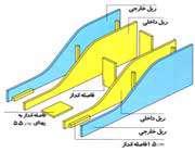 ساخت پله برقی