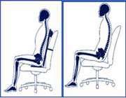 شکل شماره سه - نحوه نشستن روی صندلی