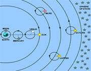 قوانین حرکت در منظومهی شمسی