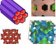 شکل 2. انواع مختلف مزوحفرهها