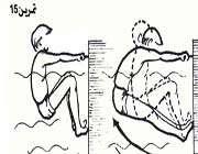 تمرینات آب درمانی13
