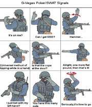 communication et unités d'élite swat