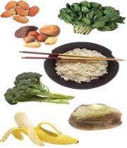 منابع غذایی منیزیم