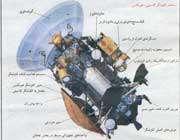 ساختار کاوشگر کاسینی-هویگنس