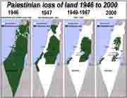 روند اشغال سرزمین فلسطین توسط اسراییل
