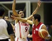 آموزش گام به گام بسکتبال 14