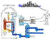 راکتور آب سبک تحت فشار