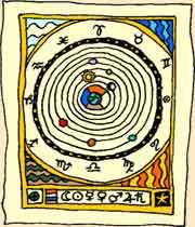 زمین در مرکز