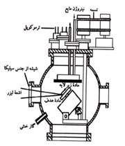 شکل (1-2). دستگاه سایش لیزری