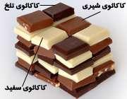 انواع کاکائو