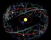 دروس نجوم اسلامی: توضیحی در مورد دایرة البروج