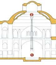 coupe du palais hasht behesht