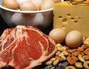 منابع غذايي روي