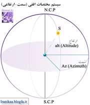 دروس نجوم اسلامی: دستگاه مختصات افقی