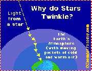 چرا ستارگان چشمک می زنند؟