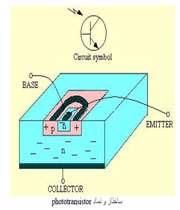 فوتو ترانزیستور، فوتودیود و فوتودارلینگتون