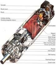 موتور وگیربکس motor  and girbox