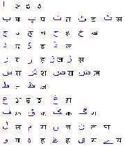 اردو اور ہندی کے حروف تہجی