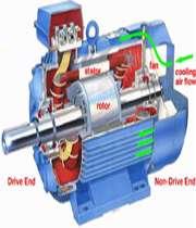 dc موتور , اجزائ موتور